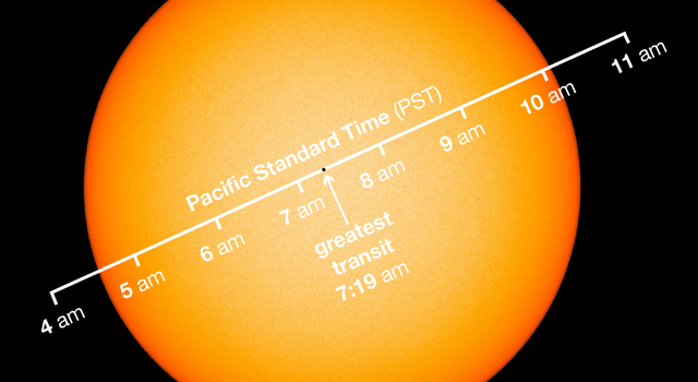 Graphic showing Mercury's path across the Sun on Nov. 11, 2019 and the times that it will be at each location