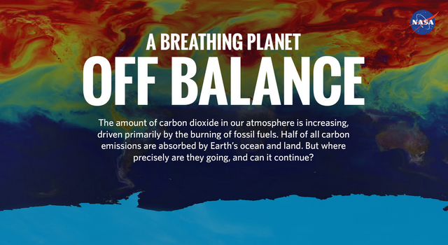 Portion of the NASA infographic titled Earth's carbon cycle is off balance
