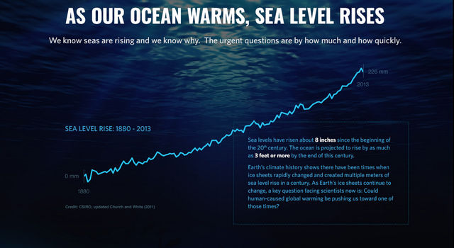 NASA Climate Change - Sea Level Rise Infographic