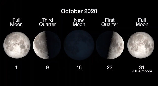 Graphic showing the full moon on Oct. 1, third quarter moon on Oct. 9, new moon on Oct. 16, first quarter moon on Oct. 23 and full moon on Oct. 31