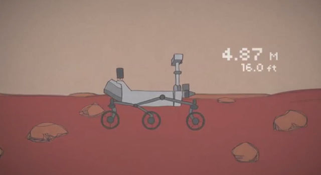 Mars in a Minute Video - How Do Rovers Drive on Mars?