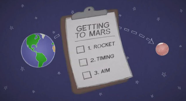 Mars in a Minute Video - How Do You Get to Mars?
