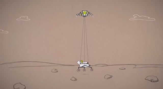 Mars in a Minute: How Do You Land on Mars?